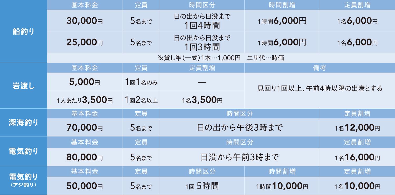 ● 料金表