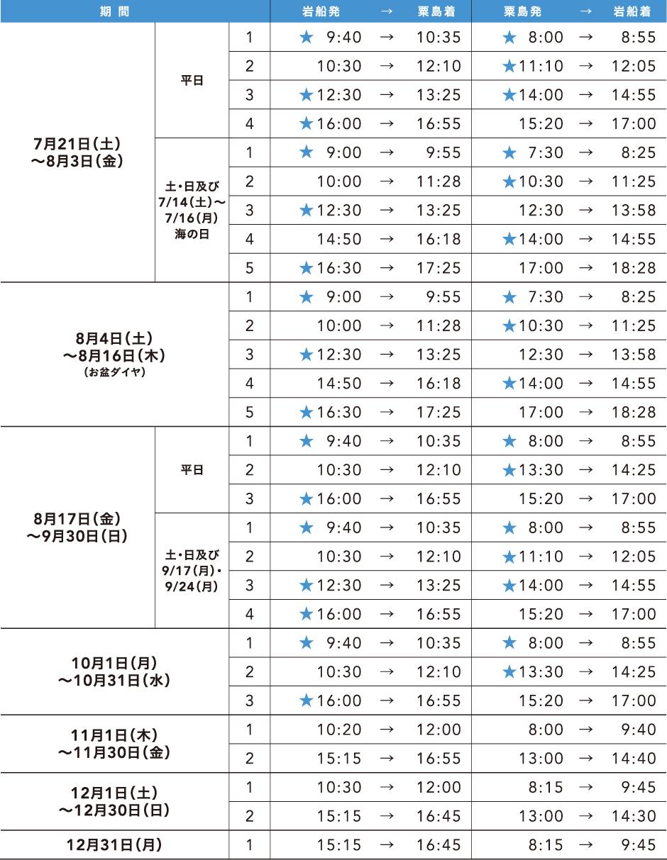 粟島汽船 時刻表