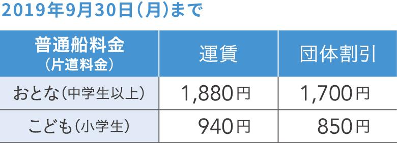 普通船料金(片道料金)