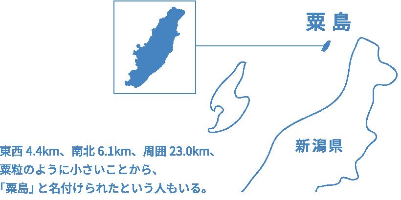 東西4.4km、南北6.1km、周囲23.0km、粟粒のように小さいことから、「粟島」と名付けられたという人もいる。粟島新潟県